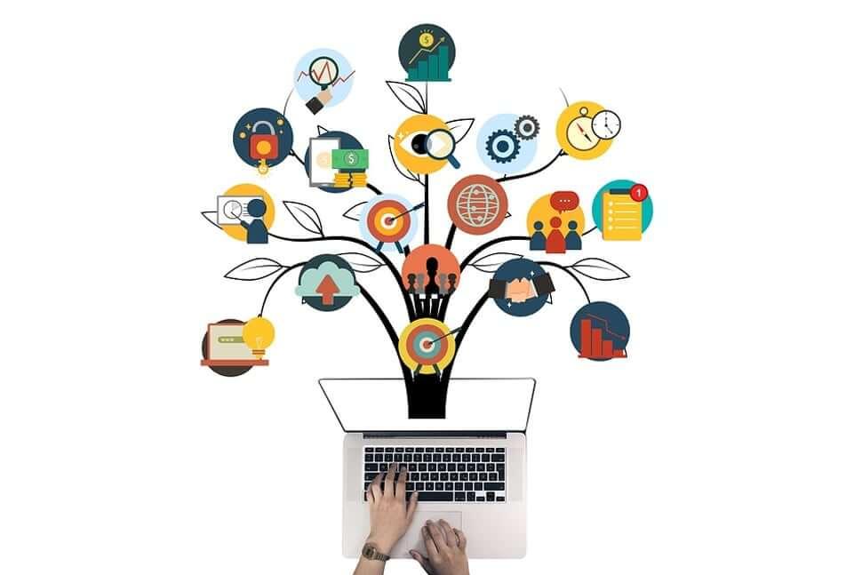 Webthrob   Advertising Agency in Thrissur   Advertising Agency in Kerala   Website Designing Agency in Kerala   Social Media Marketing   +917034034444