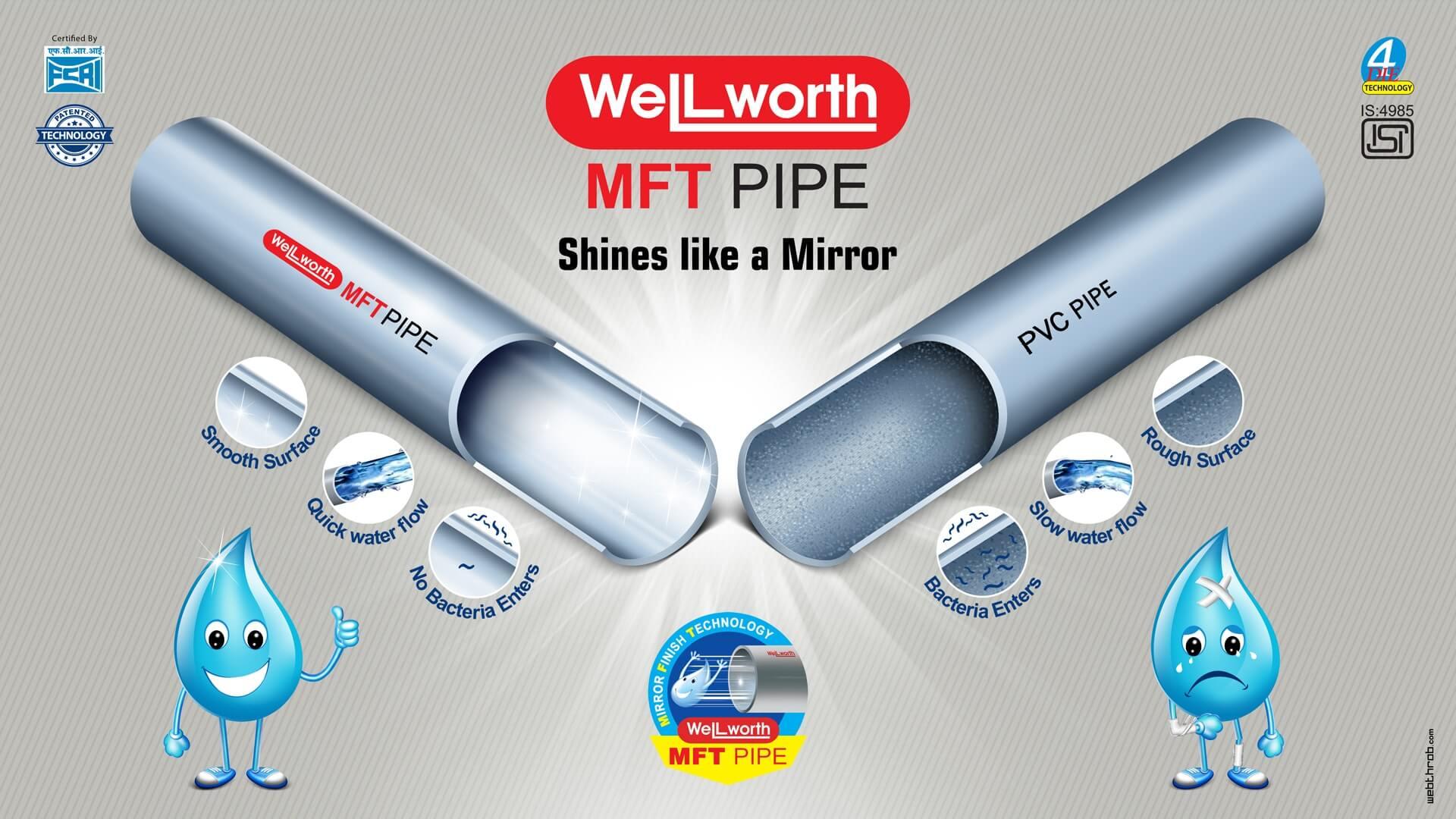 Wellworth MFT Pipes Main Webthrob Advertising Agency in Kerala Website Designing Agency in Kerala Social Media Marketing +917034034444-min